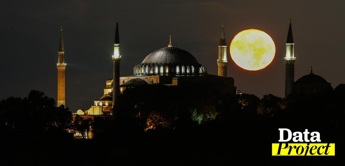 Άλωση της Κωνσταντινούπολης: Τι θα είχε συμβεί αν οι Βυζαντινοί είχαν αντέξει το 1453;
