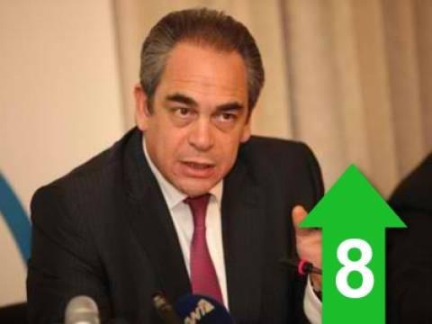 «Το 85% καταδικάζει την οικονομική πολιτική της κυβέρνησης».