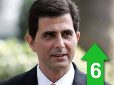 «Κοινωνικό κουβάρι η Ελλάδα προκειμένου επιτευχθούν λογιστικοί στόχοι»