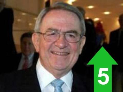 «Δεν γίνεται με 50 υπουργούς που λογοδοτούν στα κόμματά τους»