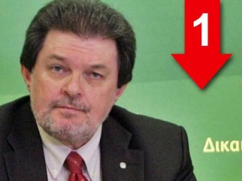 «Εκλέγουμε πρόεδρο για το ΠΑΣΟΚ, όχι για την Ένωση Κέντρου»