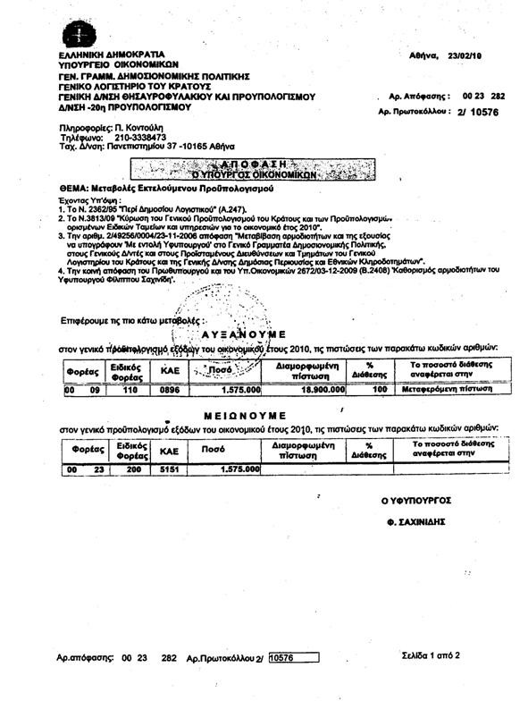 Ο Παπανδρέου, το ΥΠΕΞ και μυστικά κονδύλια 90 εκατ. ευρώ…