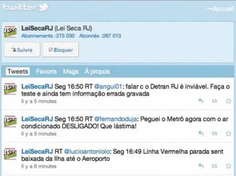 Πώς χρησιμοποιούν το Twitter οι Βραζιλιάνοι