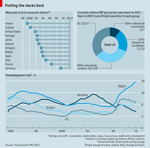 economist_prust
