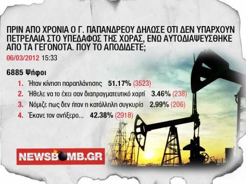 «Κίνηση παραπλάνησης» η δήλωση του Γ.Α.Π ότι δεν έχουμε πετρέλαια