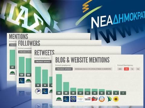 Εκλογές 2012: Ματς ΠΑΣΟΚ – ΝΔ στο διαδίκτυο