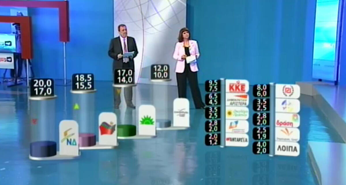 exit_poll_ant1