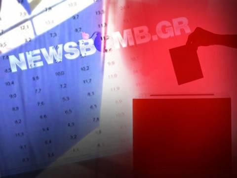 Εκλογές 2012: Όλες οι εξελίξεις λεπτό προς λεπτό