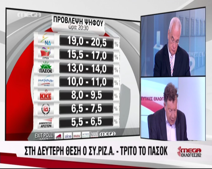 exit_poll