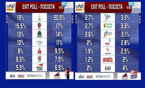 exit_poll_net
