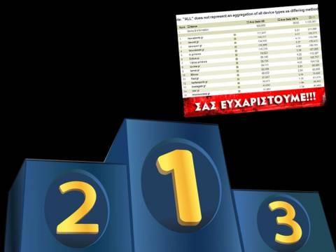 Τι σημαίνει η πρωτιά του Newsbomb.gr