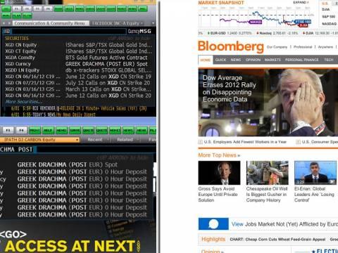 Το Bloomberg έδωσε «ισοτιμία» ελληνικής δραχμής!