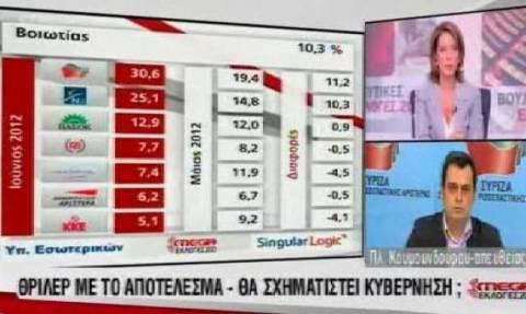 Βουλευτικές εκλογές 2012: Δημοσιογράφος αποκάλεσε την Τρέμη...ΣΥΡΙΖΑ