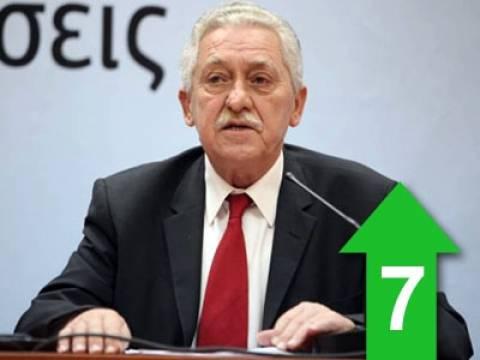 «Η Ελλάδα μπορεί να περπατήσει σε δρόμους προκοπής»