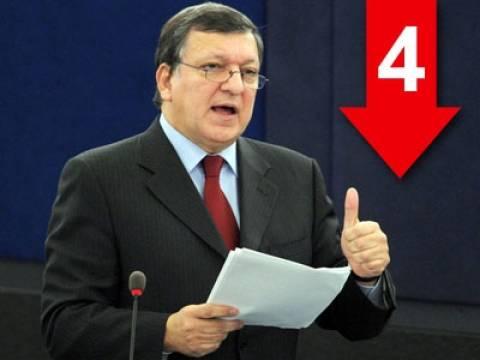 «Στόχος είναι η Ελλάδα να παραμείνει στο ευρώ»
