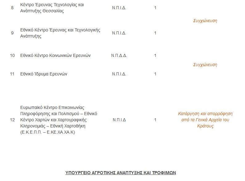 ypoyrgeiometa2