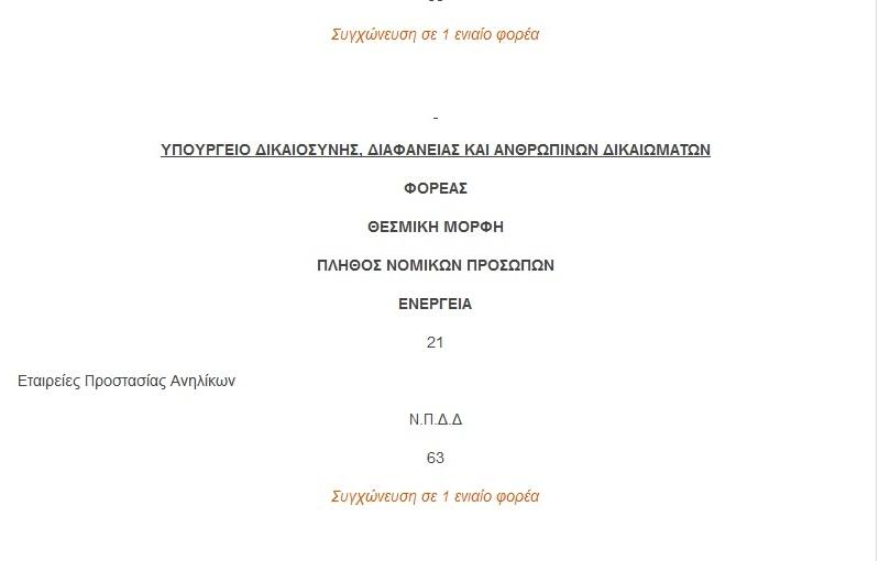 ypoyrgeiometa7