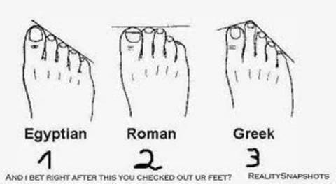 Το ελληνικό πόδι  είναι διαφορετικό από όλες τις άλλες φυλές