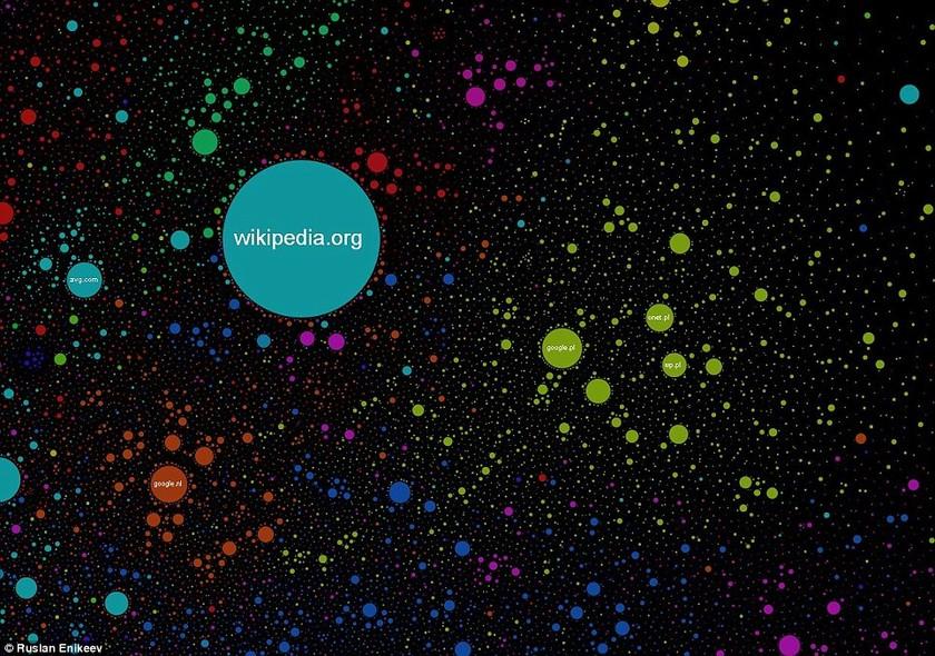 Τα φωτεινότερα «αστέρια» του ίντερνετ (pics)