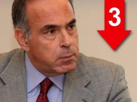 «Δεν μπορεί η Ελλάδα των 11 εκατ. να έχει 40 ανώτατα ιδρύματα»
