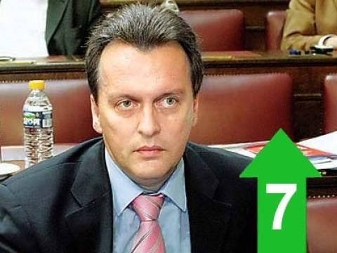 «Ο ελληνικός λαός δεν θα αντέξει μικροκομματικές εκμεταλλεύσεις»