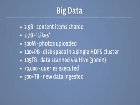 Τι συμβαίνει μέσα σε μια μέρα στο Facebook;