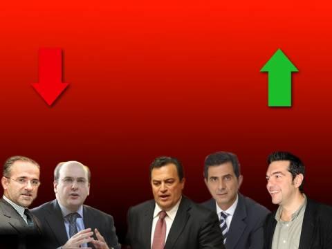 Ποιοι είναι οι πέντε πολιτικοί της εβδομάδας