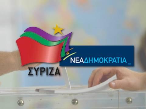 Με 15 μονάδες προηγείται ο ΣΥΡΙΖΑ της ΝΔ