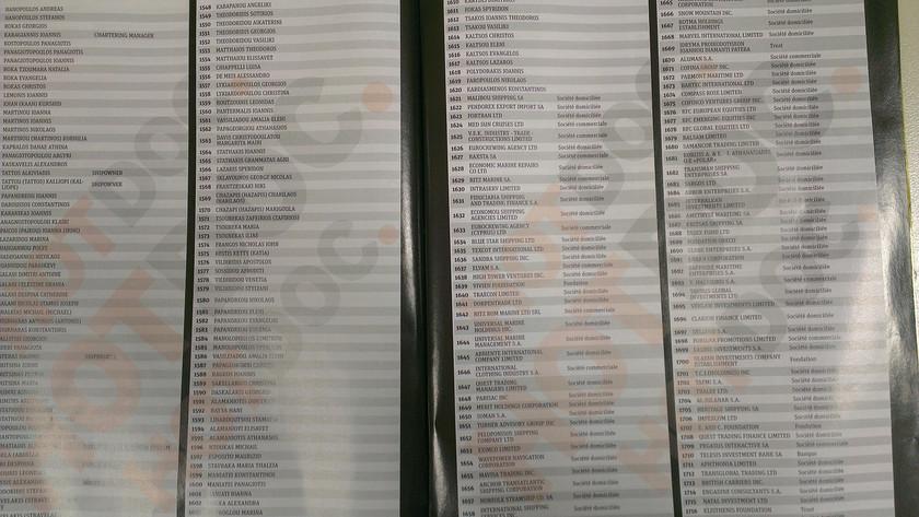 Αυτά είναι τα γνωστά ονόματα της «λίστας Λαγκάρντ»