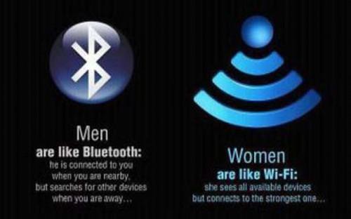 Ξεκαρδιστικό: Άνδρες vs Γυναίκες