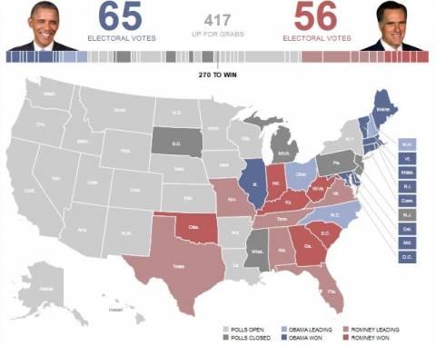 Εκλογές ΗΠΑ: Ο Ομπάμα πέρασε μπροστά στους εκλέκτορες