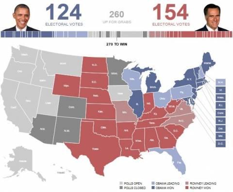 Εκλογές ΗΠΑ: Τα exit poll στις κεντρικές πολιτείες