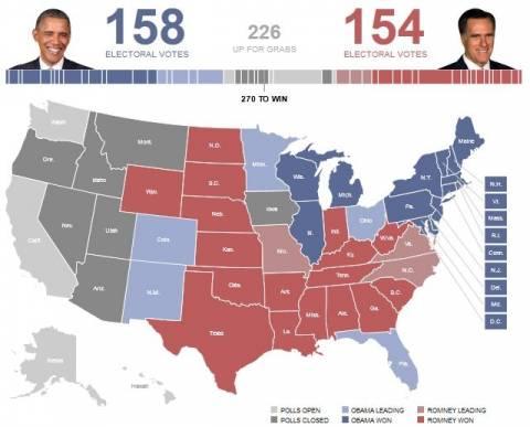 Εκλογές ΗΠΑ: Τα μέχρι τώρα αποτελέσματα