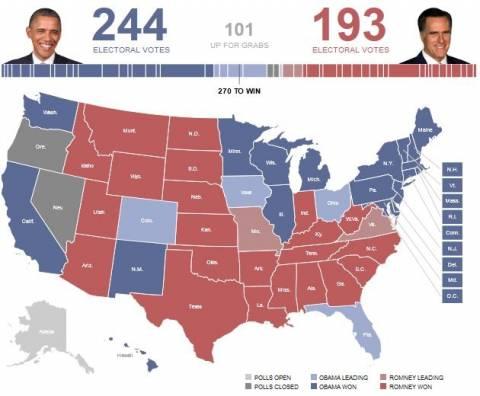 Εκλογές ΗΠΑ: Κοντά στη δεύτερη θητεία ο Μπαράκ Ομπάμα