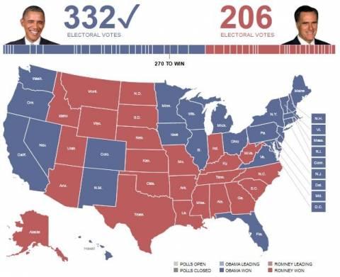 Πήρε την Φλόριντα και έφτασε τους 332 εκλέκτορες ο Ομπάμα