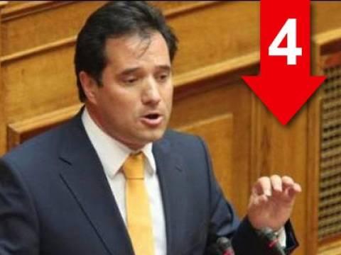 «Μαρκόπουλος, Ζώης, Μανώλης ανήκαν στη ΝΔ. Το σπίτι είναι μεγάλο…»