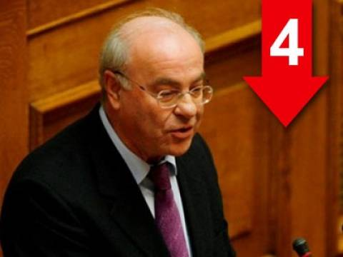 """«Βολεύει τον ΣΥΡΙΖΑ να """"ροκανίσει"""" τον Βενιζέλο»"""