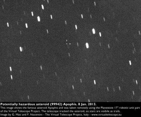 Βίντεο: Δείτε τον αστεροειδή που θα μπορούσε να συγκρουστεί με τη Γη