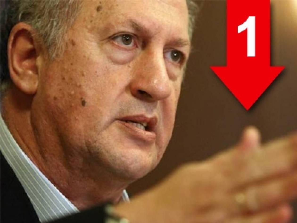 «Θεωρώ εξαιρετικό και αναγκαίο το κάλεσμα του προέδρου του ΠΑΣΟΚ»