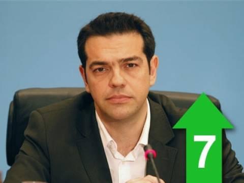 «Ο κύριος εχθρός της Μέρκελ είναι ο ΣΥΡΙΖΑ»