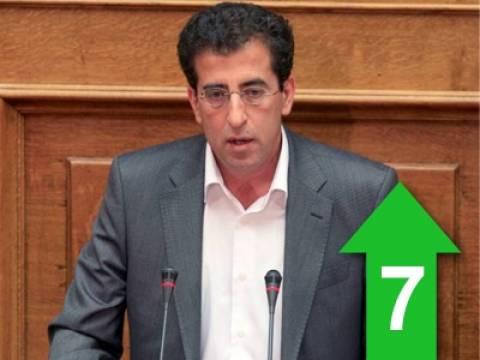 «Η αντιπαράθεση ΝΔ – ΣΥΡΙΖΑ έχει ξεπεράσει τα όρια»