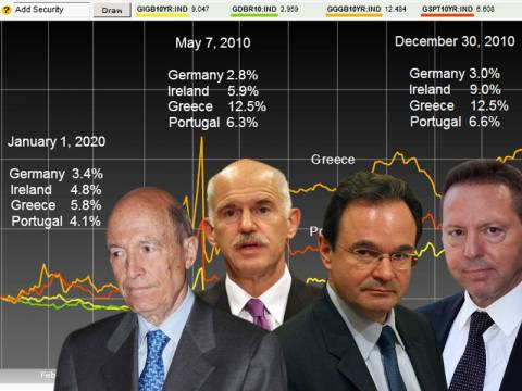 Η αμνησία Σημίτη – Στουρνάρα για το ΔΝΤ! (VIDEO)