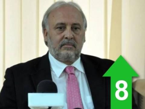 «Μεγαλύτερο μερίδιο ευθύνης έχουν οι κυβερνήσεις Παπανδρέου - Σημίτη»