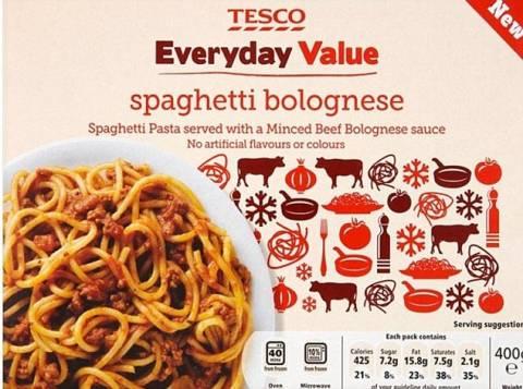 Συνεχίζεται το σκάνδαλο: Και νέο προϊόν που περιείχε κρέας αλόγου