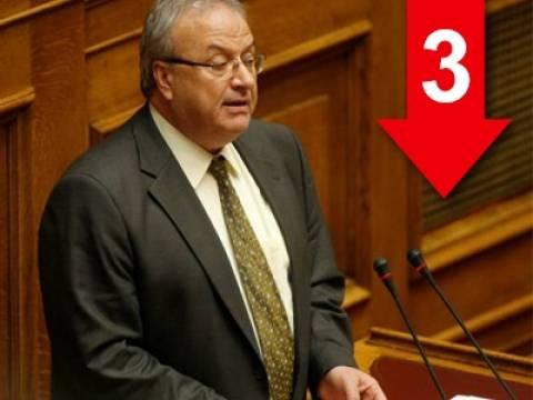 «Η κυβέρνηση αυτή τη στιγμή εκφράζει επιθυμία του πολιτικού κόσμου»