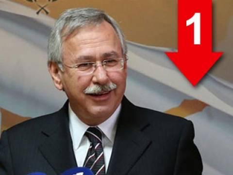 «Δεν πρόκειται να ξανανοίξουν οι τράπεζες Κύπρου και Λαϊκή!»