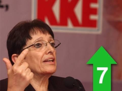 «Το συνέδριο θα απορρίψει απόψεις περί αφοπλισμού του ΚΚΕ»