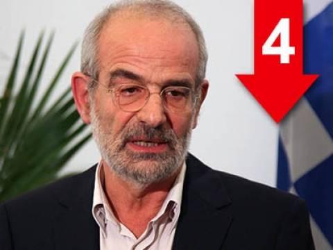 «Το 40% της κοινωνίας δεν θέλει το ευρώ…»
