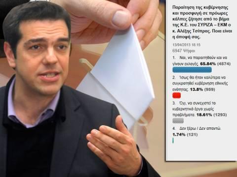 Το αίτημα Τσίπρα για εκλογές στηρίζει ο λαός