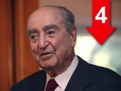«Ο Ερντογάν μπορεί να λύσει το Κυπριακό»